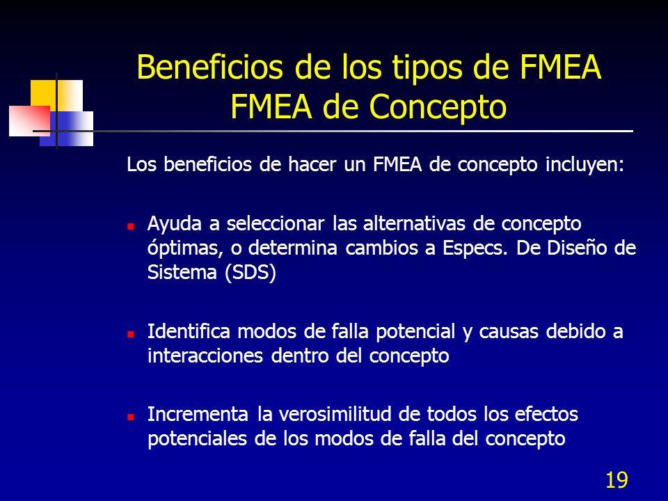 Beneficios de los tipos de FMEA FMEA de Concepto