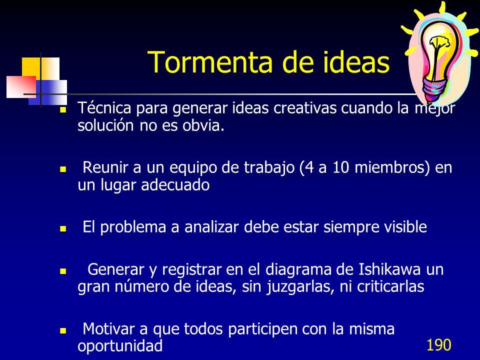 Tormenta de ideas Técnica para generar ideas creativas cuando la mejor solución no es obvia.