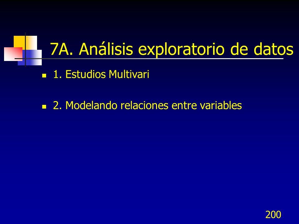 7A. Análisis exploratorio de datos