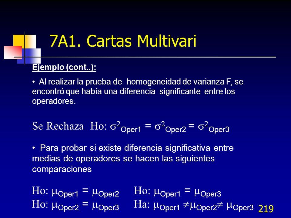 7A1. Cartas Multivari Se Rechaza Ho: Oper1 = Oper2 = Oper3