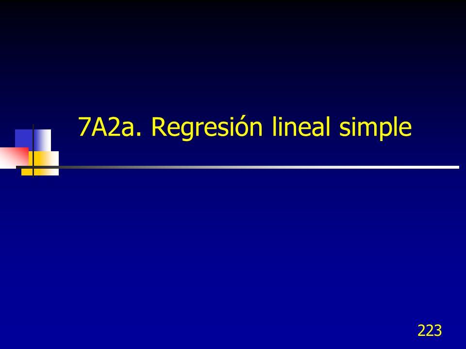 7A2a. Regresión lineal simple