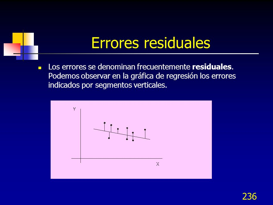 Errores residuales