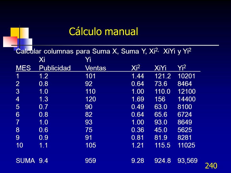 Cálculo manual Calcular columnas para Suma X, Suma Y, Xi2, XiYi y Yi2