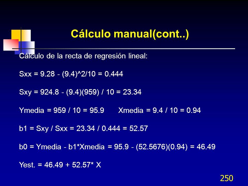 Cálculo manual(cont..) Cálculo de la recta de regresión lineal: