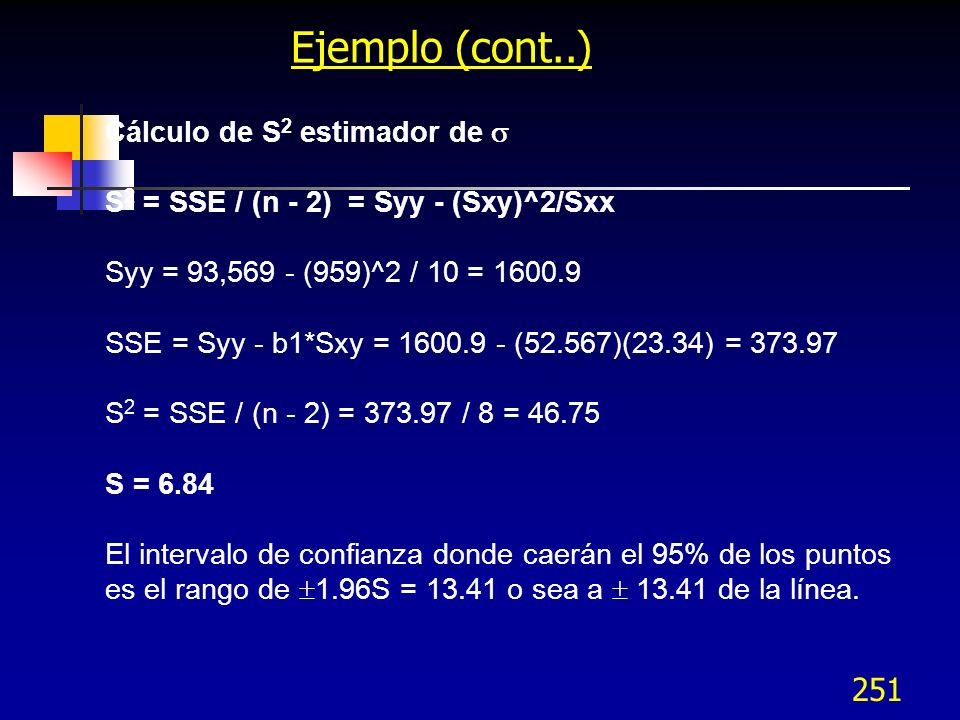 Ejemplo (cont..) Cálculo de S2 estimador de 
