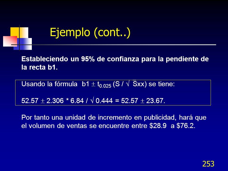 Ejemplo (cont..) Estableciendo un 95% de confianza para la pendiente de la recta b1. Usando la fórmula b1  t0.025 (S / Sxx) se tiene: