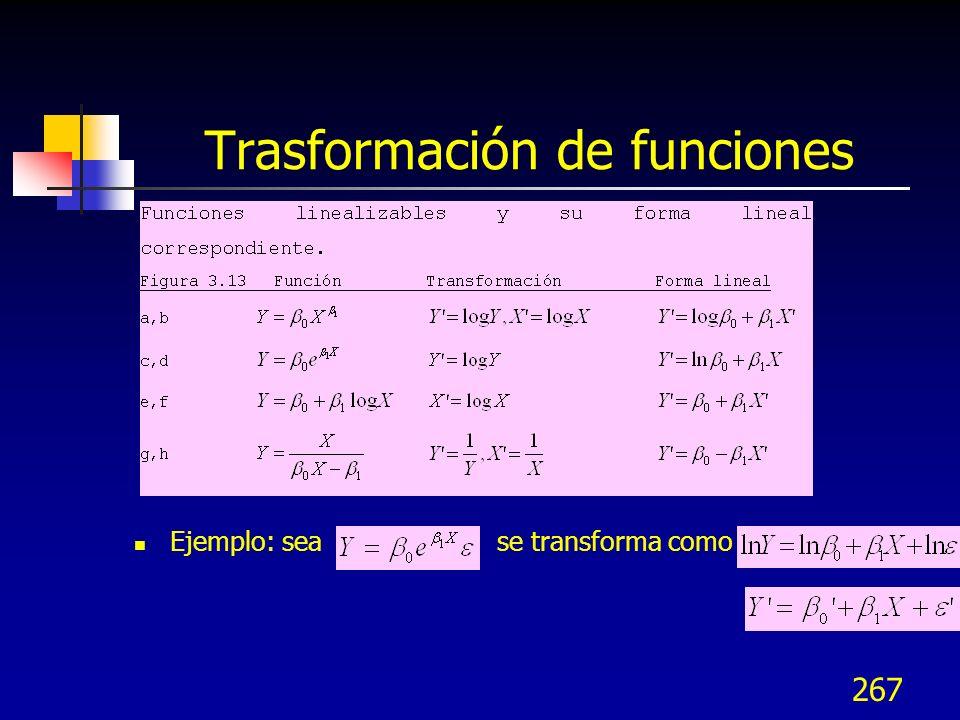 Trasformación de funciones