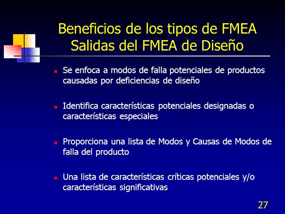 Beneficios de los tipos de FMEA Salidas del FMEA de Diseño