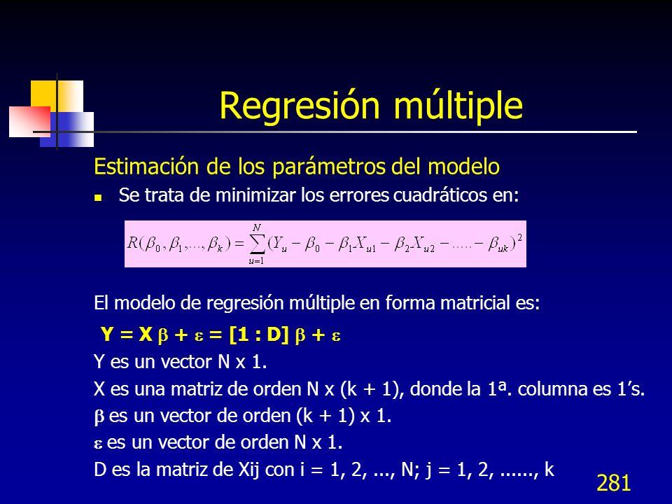 Regresión múltiple Estimación de los parámetros del modelo