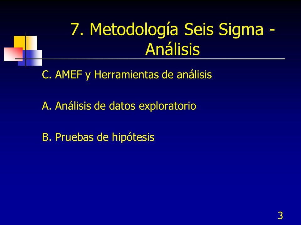 7. Metodología Seis Sigma - Análisis