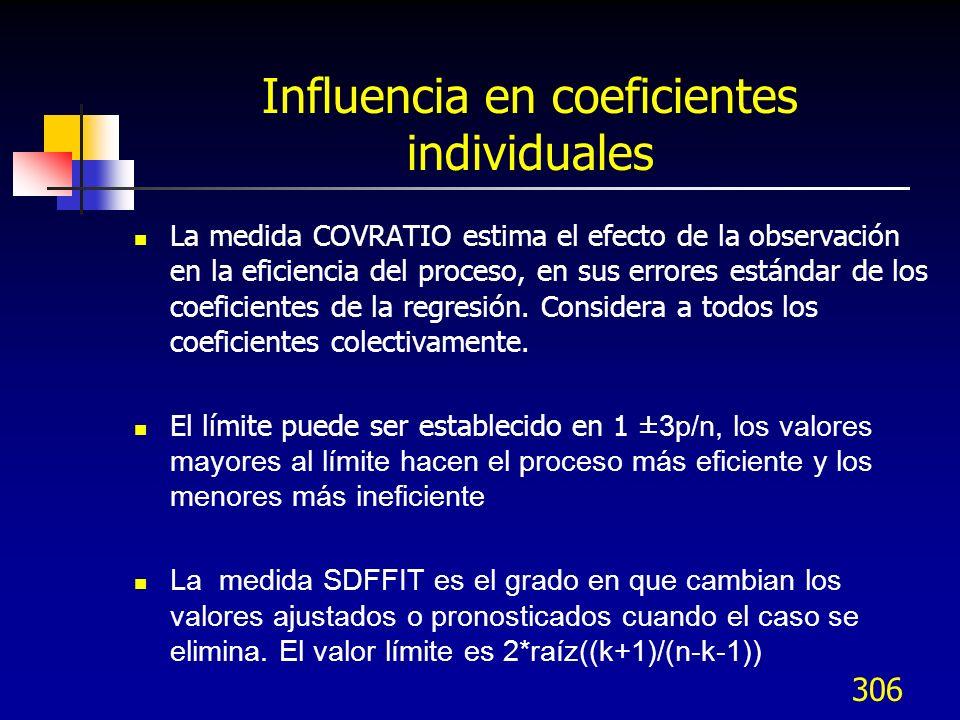 Influencia en coeficientes individuales