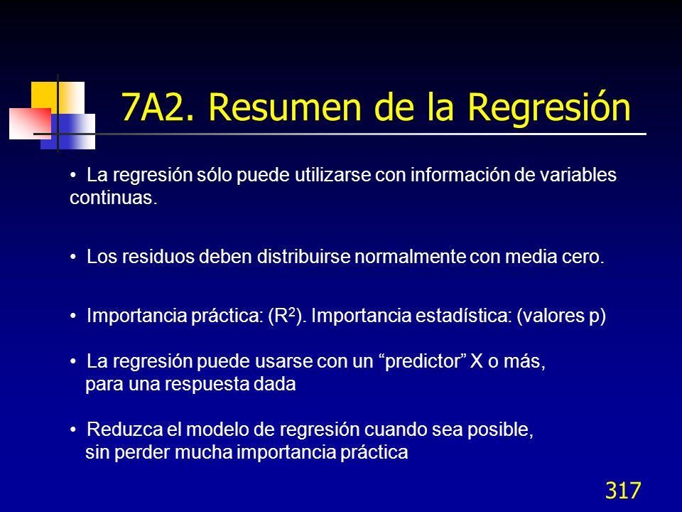 7A2. Resumen de la Regresión