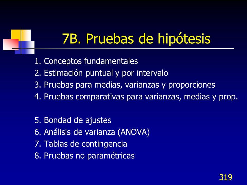 7B. Pruebas de hipótesis 1. Conceptos fundamentales