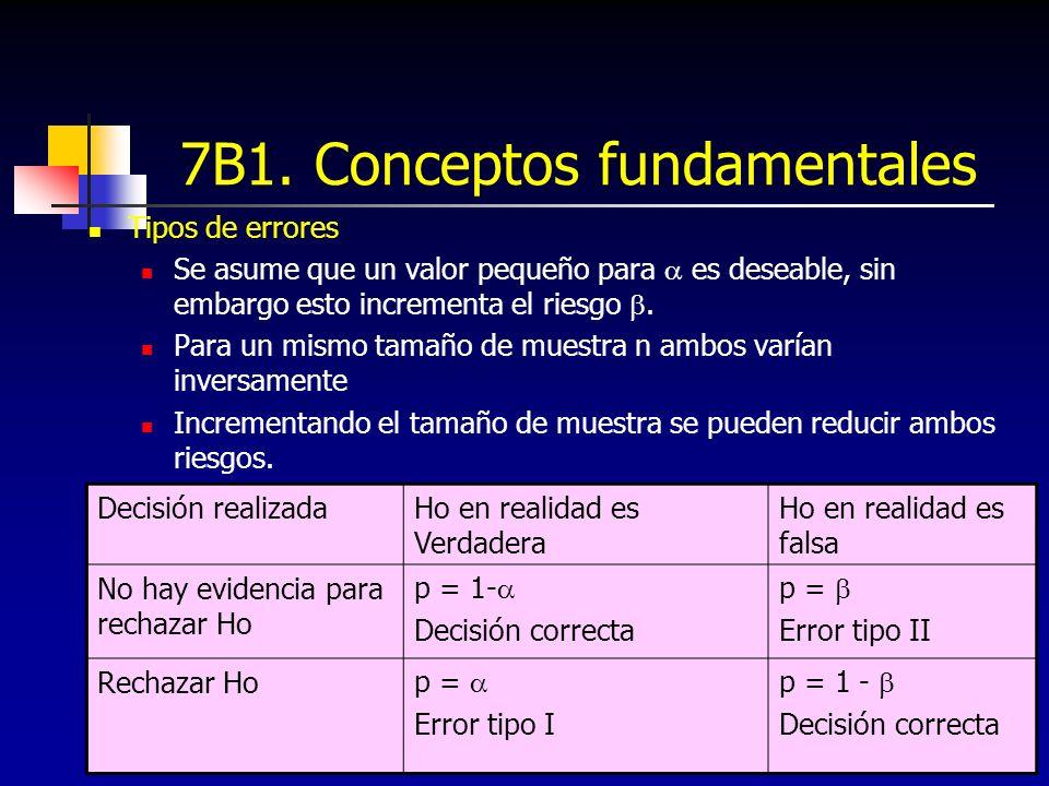 7B1. Conceptos fundamentales