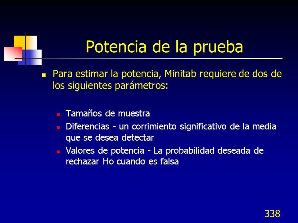 Potencia de la prueba Para estimar la potencia, Minitab requiere de dos de los siguientes parámetros: