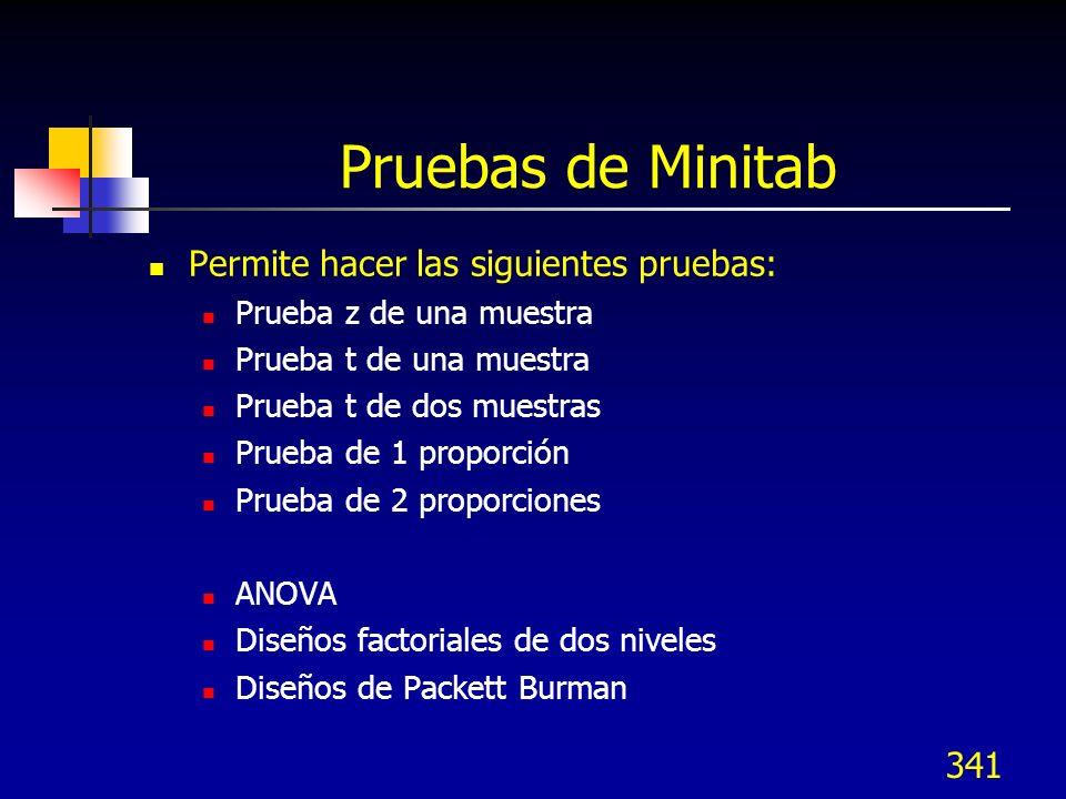 Pruebas de Minitab Permite hacer las siguientes pruebas: