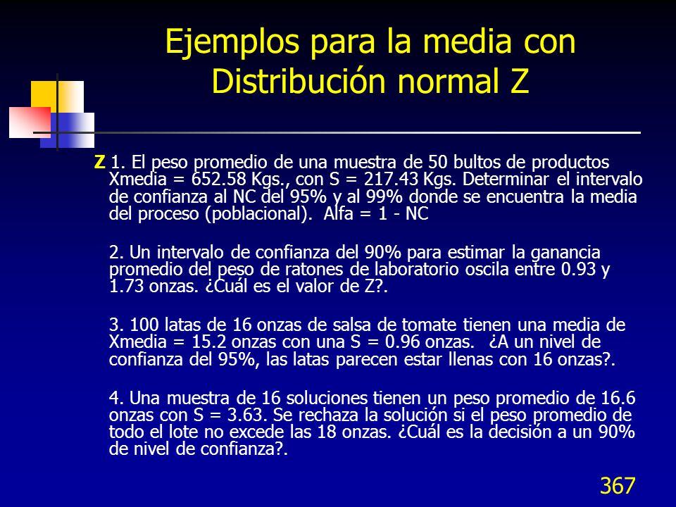 Ejemplos para la media con Distribución normal Z