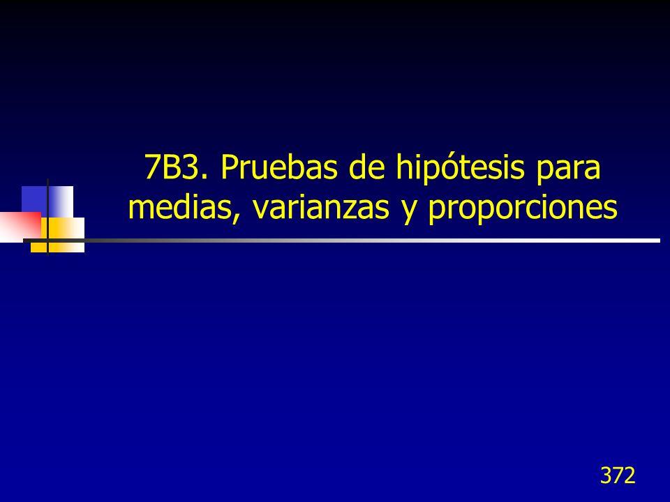7B3. Pruebas de hipótesis para medias, varianzas y proporciones