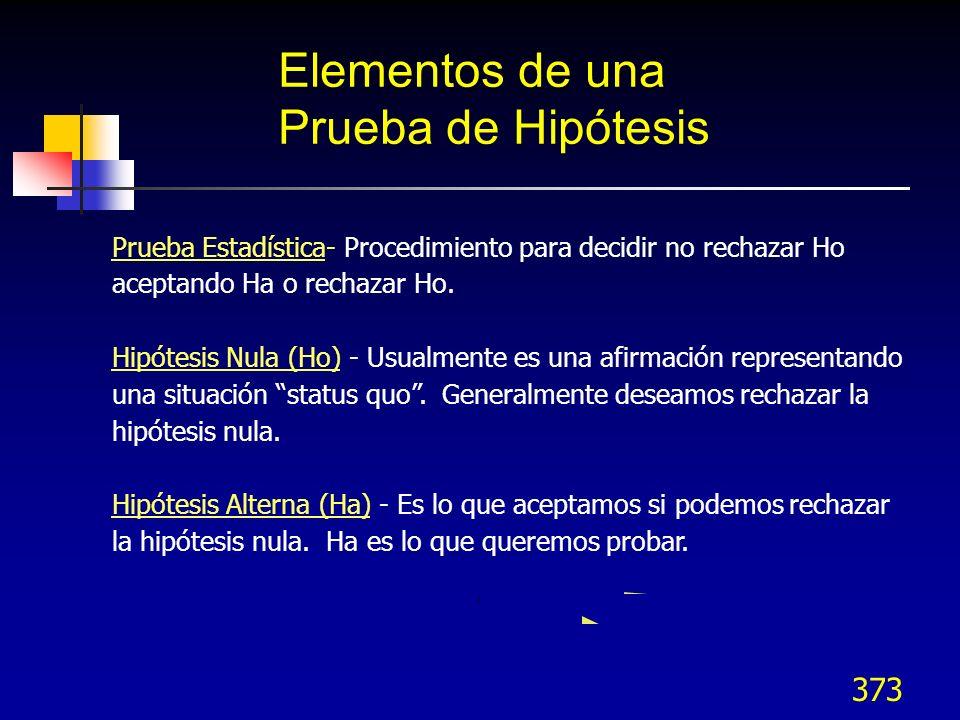 Elementos de una Prueba de Hipótesis