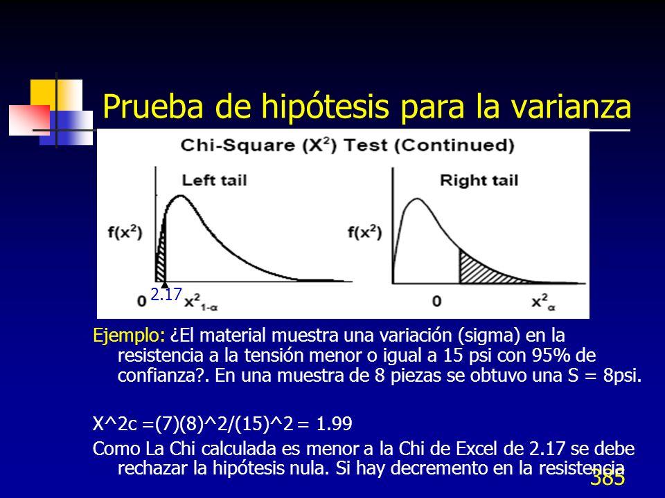 Prueba de hipótesis para la varianza