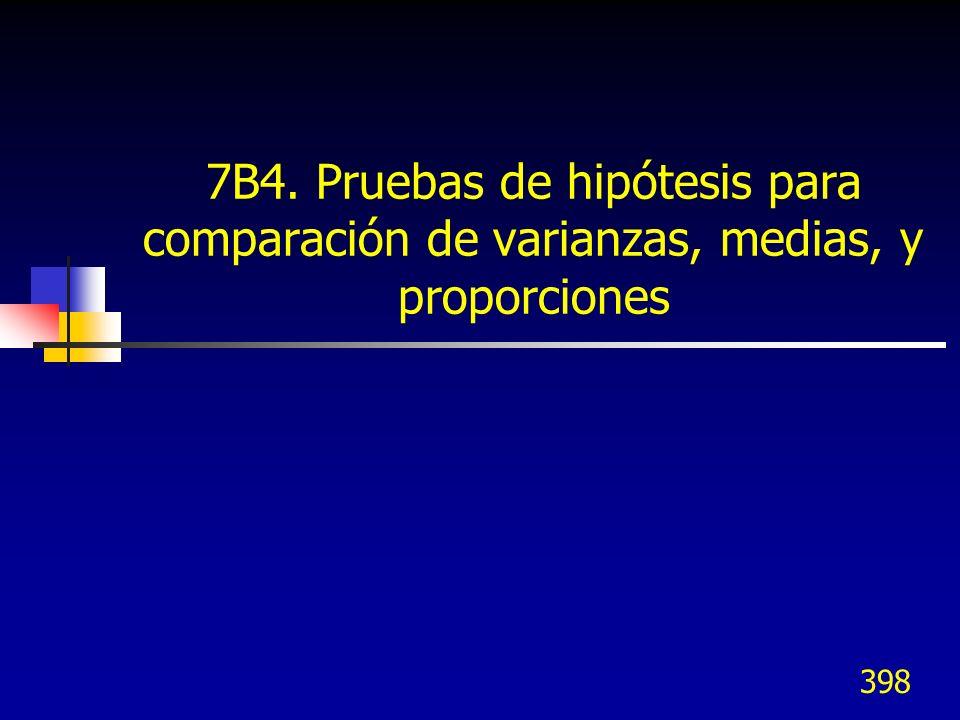 7B4. Pruebas de hipótesis para comparación de varianzas, medias, y proporciones