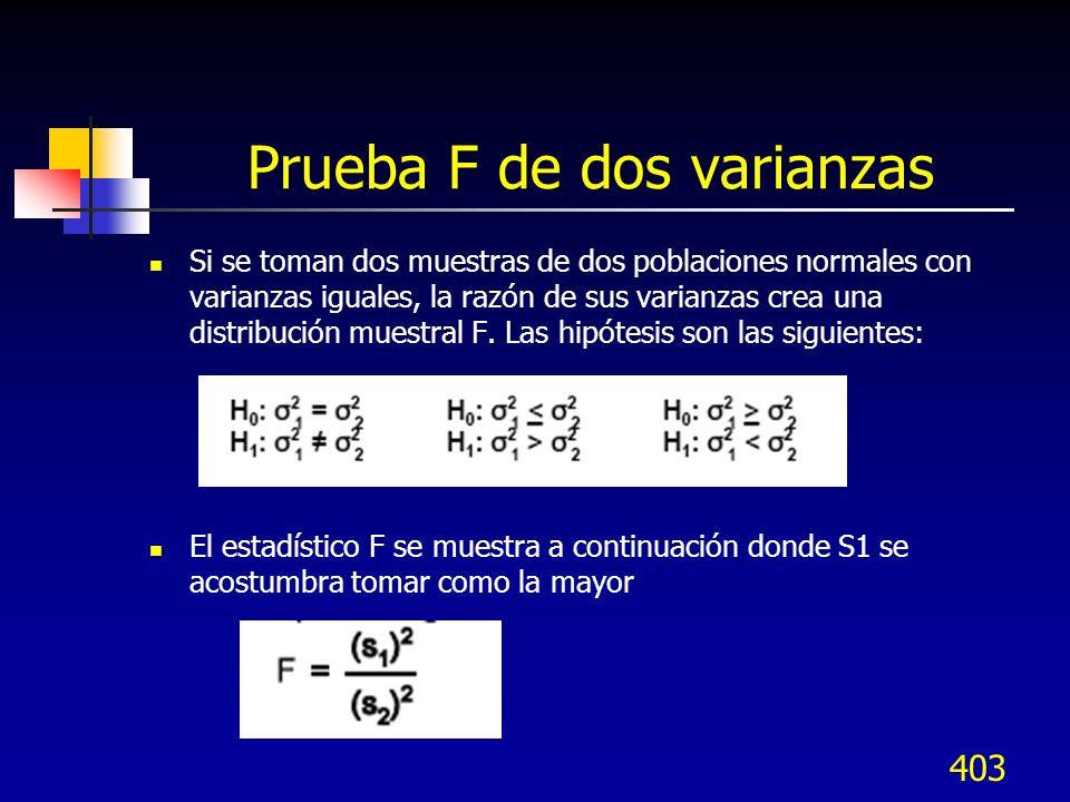 Prueba F de dos varianzas