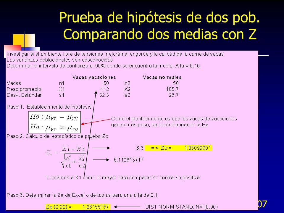 Prueba de hipótesis de dos pob. Comparando dos medias con Z