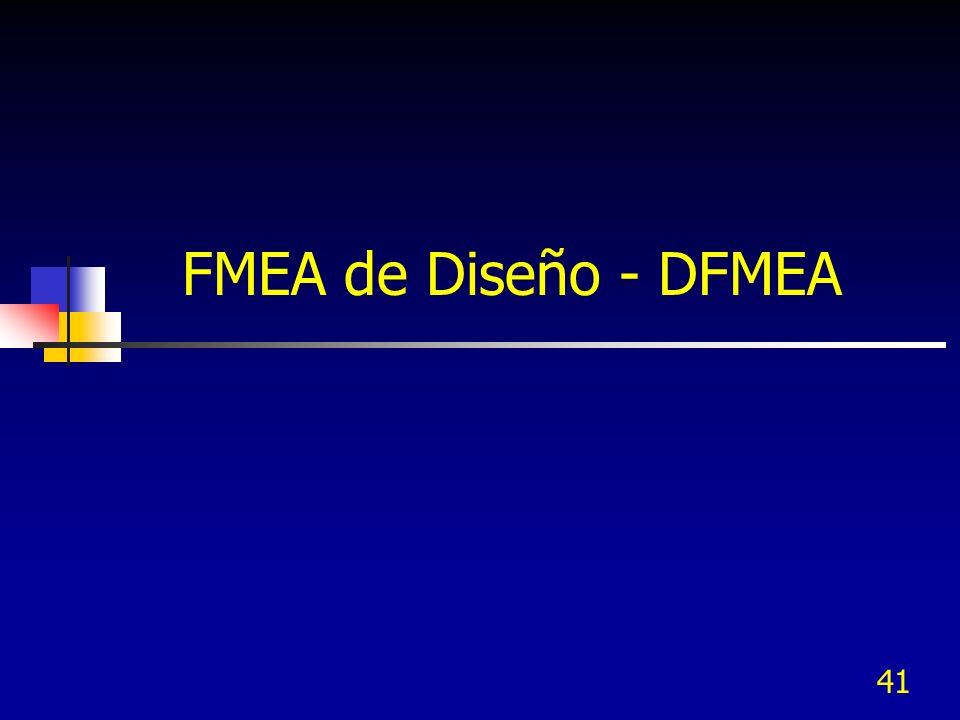 FMEA de Diseño - DFMEA