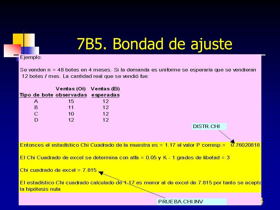 7B5. Bondad de ajuste