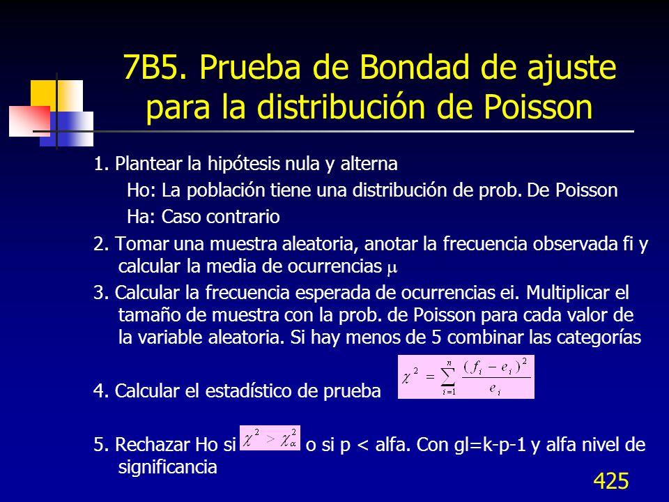 7B5. Prueba de Bondad de ajuste para la distribución de Poisson