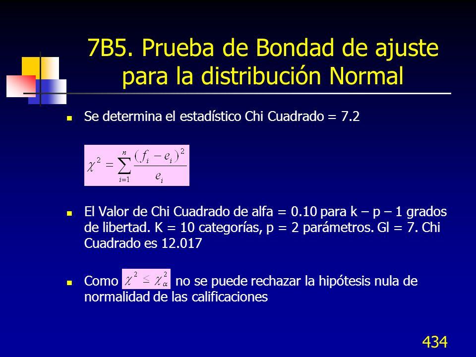 7B5. Prueba de Bondad de ajuste para la distribución Normal
