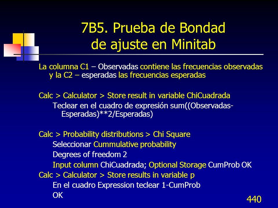 7B5. Prueba de Bondad de ajuste en Minitab