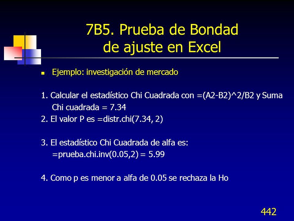 7B5. Prueba de Bondad de ajuste en Excel