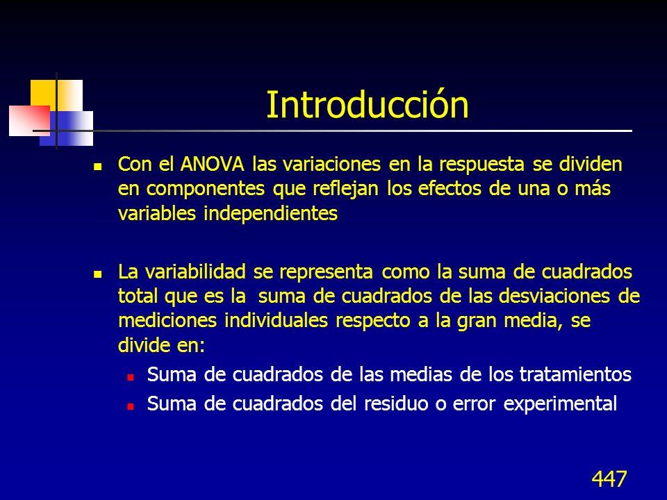 Introducción Con el ANOVA las variaciones en la respuesta se dividen en componentes que reflejan los efectos de una o más variables independientes.