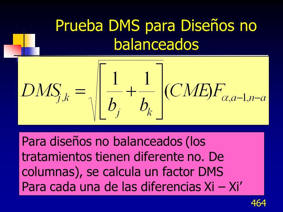 Prueba DMS para Diseños no balanceados