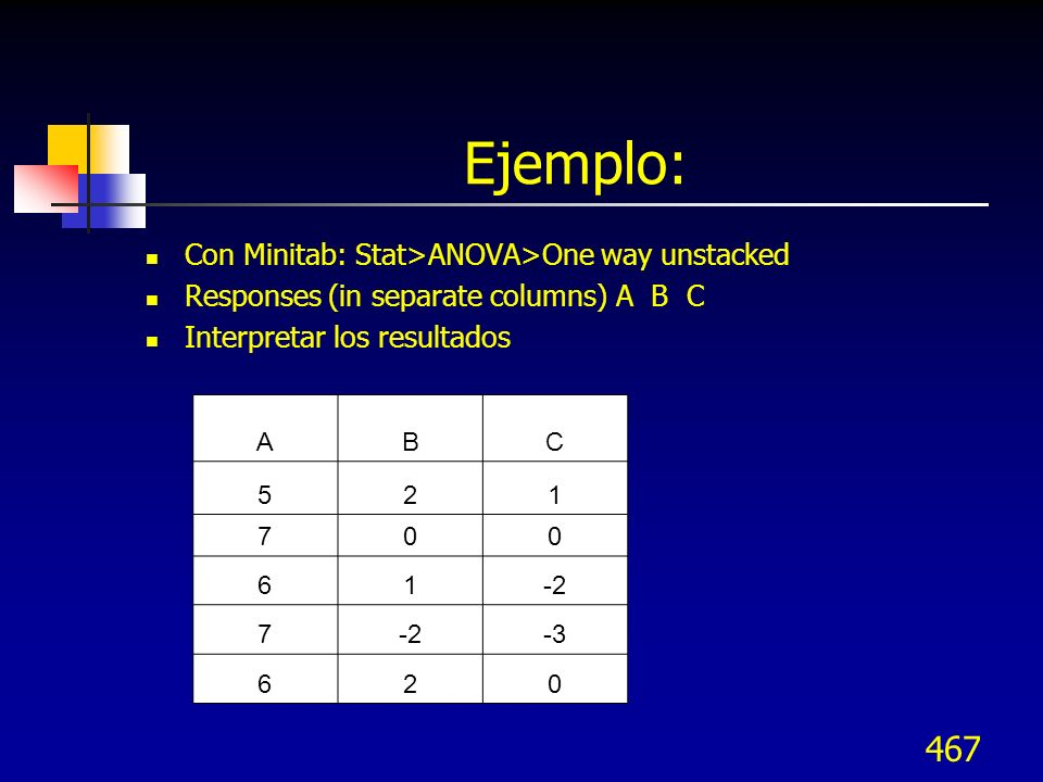 Ejemplo: Con Minitab: Stat>ANOVA>One way unstacked