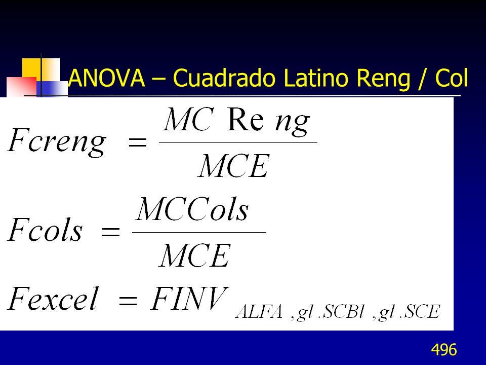 ANOVA – Cuadrado Latino Reng / Col