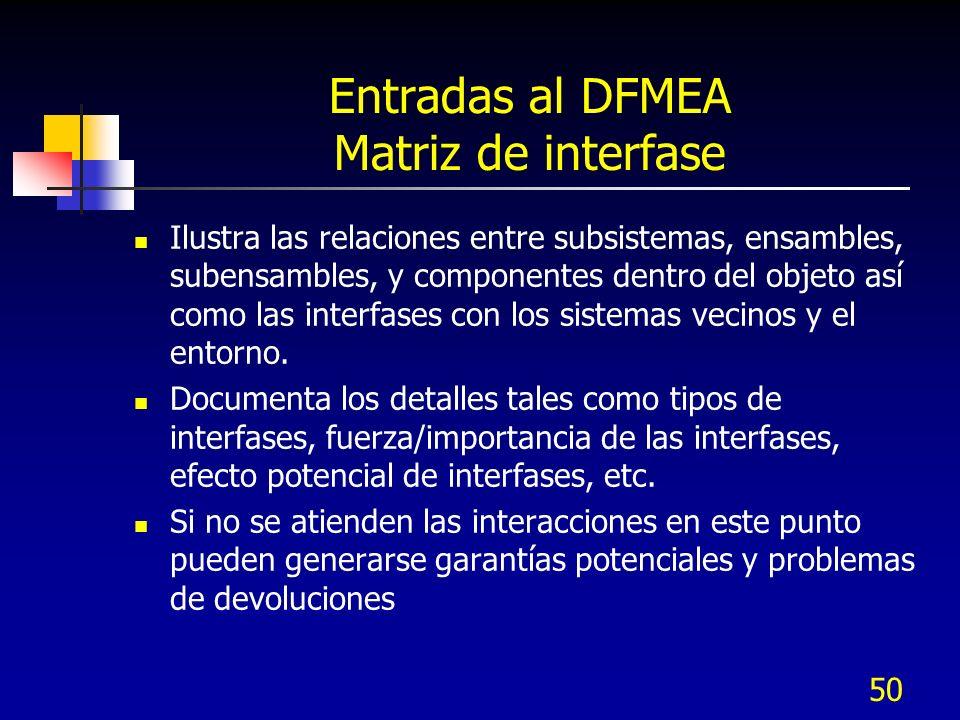 Entradas al DFMEA Matriz de interfase