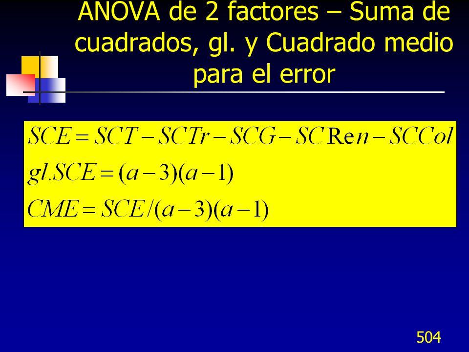 ANOVA de 2 factores – Suma de cuadrados, gl