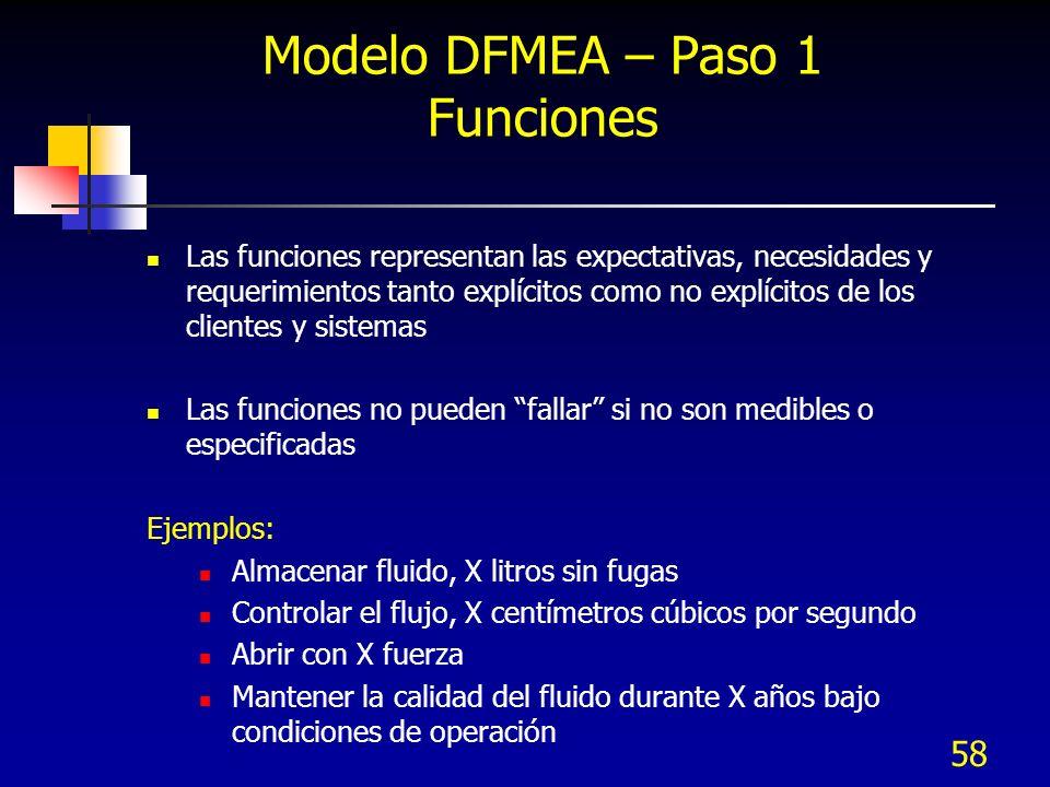 Modelo DFMEA – Paso 1 Funciones
