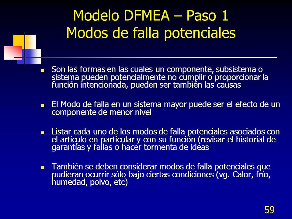 Modelo DFMEA – Paso 1 Modos de falla potenciales