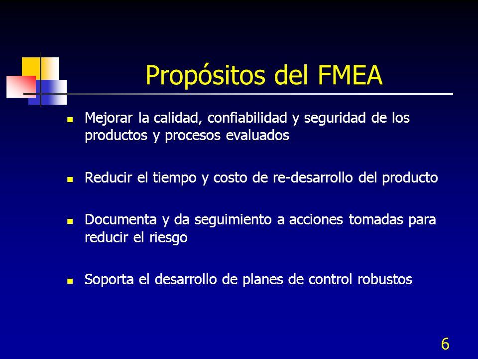 Propósitos del FMEAMejorar la calidad, confiabilidad y seguridad de los productos y procesos evaluados.