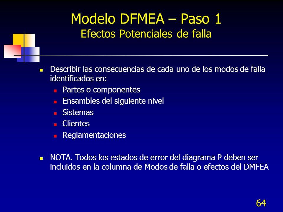 Modelo DFMEA – Paso 1 Efectos Potenciales de falla