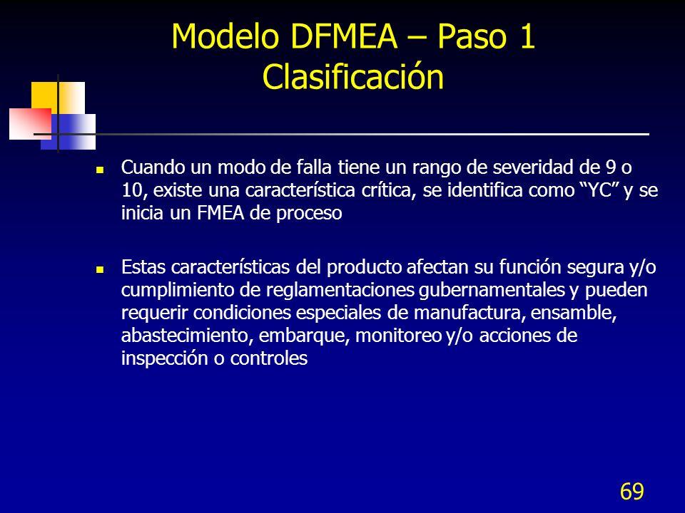 Modelo DFMEA – Paso 1 Clasificación