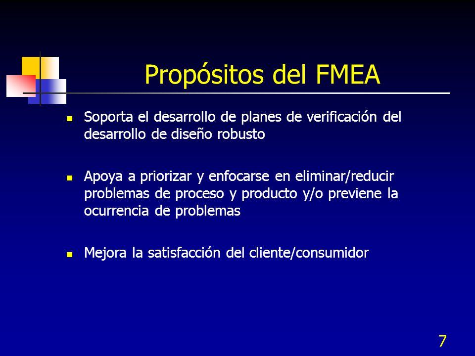 Propósitos del FMEASoporta el desarrollo de planes de verificación del desarrollo de diseño robusto.