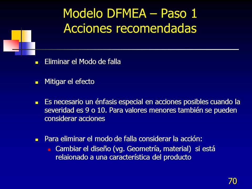 Modelo DFMEA – Paso 1 Acciones recomendadas
