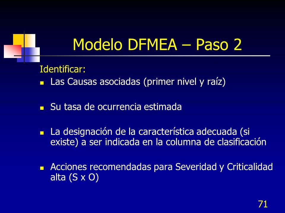 Modelo DFMEA – Paso 2 Identificar: