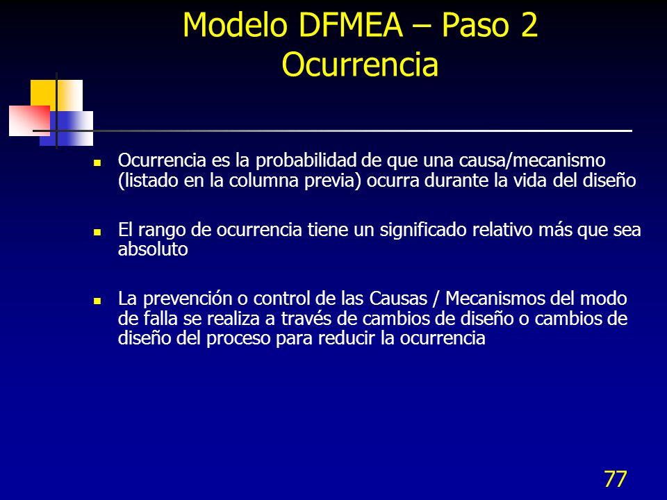 Modelo DFMEA – Paso 2 Ocurrencia