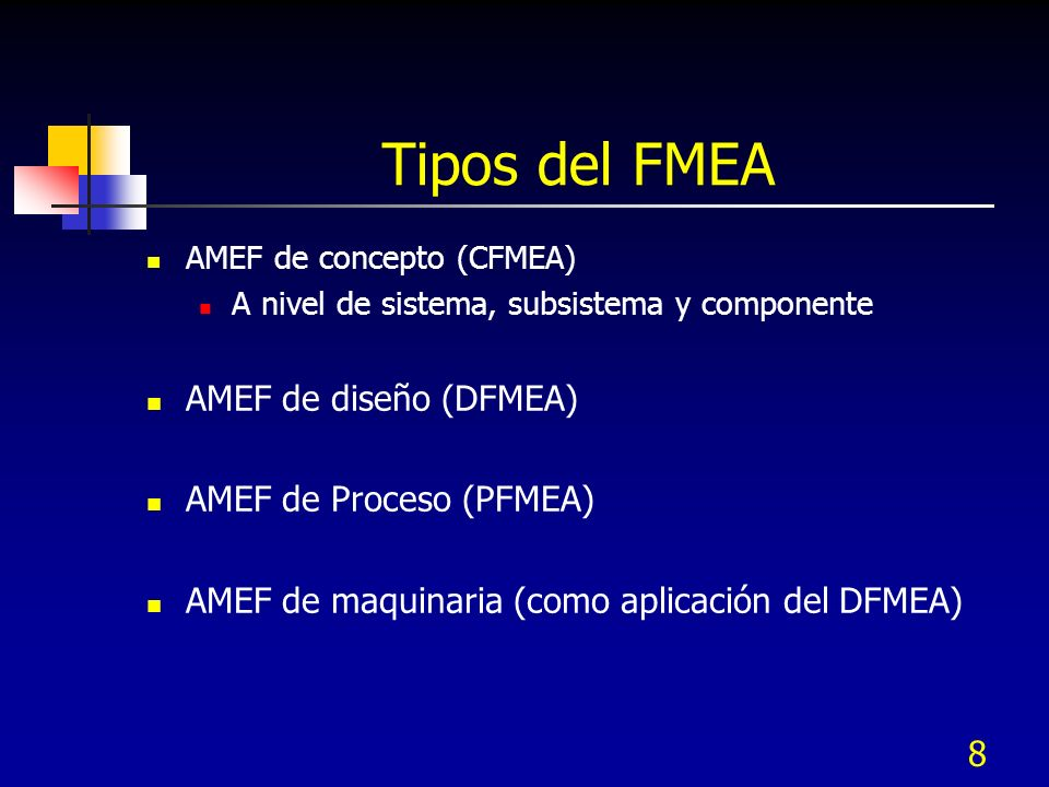 Tipos del FMEA AMEF de diseño (DFMEA) AMEF de Proceso (PFMEA)