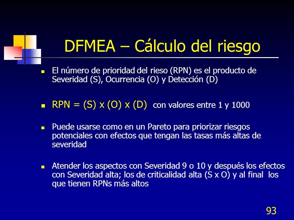 DFMEA – Cálculo del riesgo